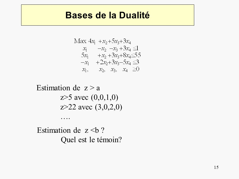 15 Bases de la Dualité Estimation de z > a z>5 avec (0,0,1,0) z>22 avec (3,0,2,0) …. Estimation de z <b ? Quel est le témoin?