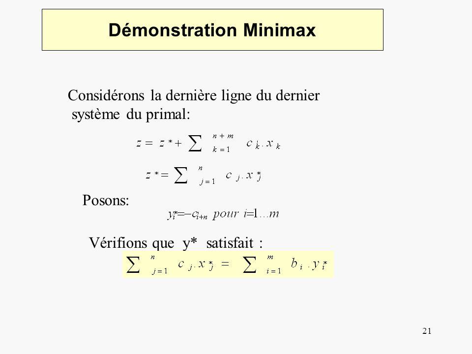 21 Démonstration Minimax Considérons la dernière ligne du dernier système du primal: Posons: Vérifions que y* satisfait :