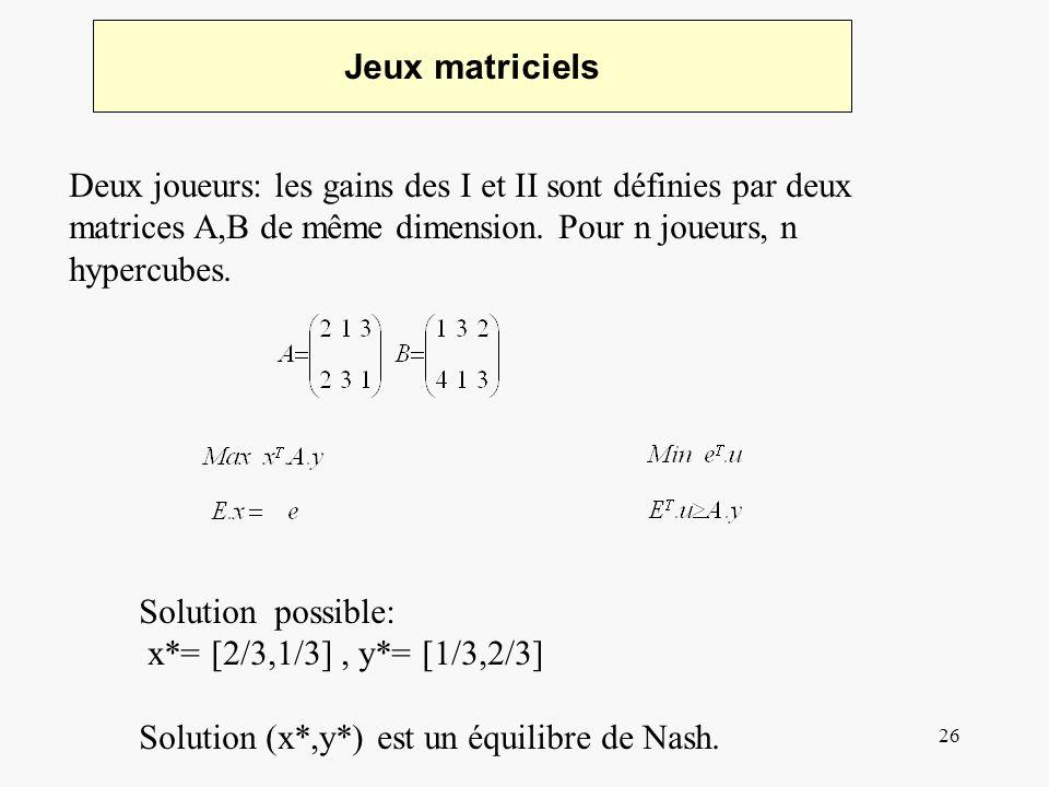 26 Jeux matriciels Deux joueurs: les gains des I et II sont définies par deux matrices A,B de même dimension. Pour n joueurs, n hypercubes. Solution p