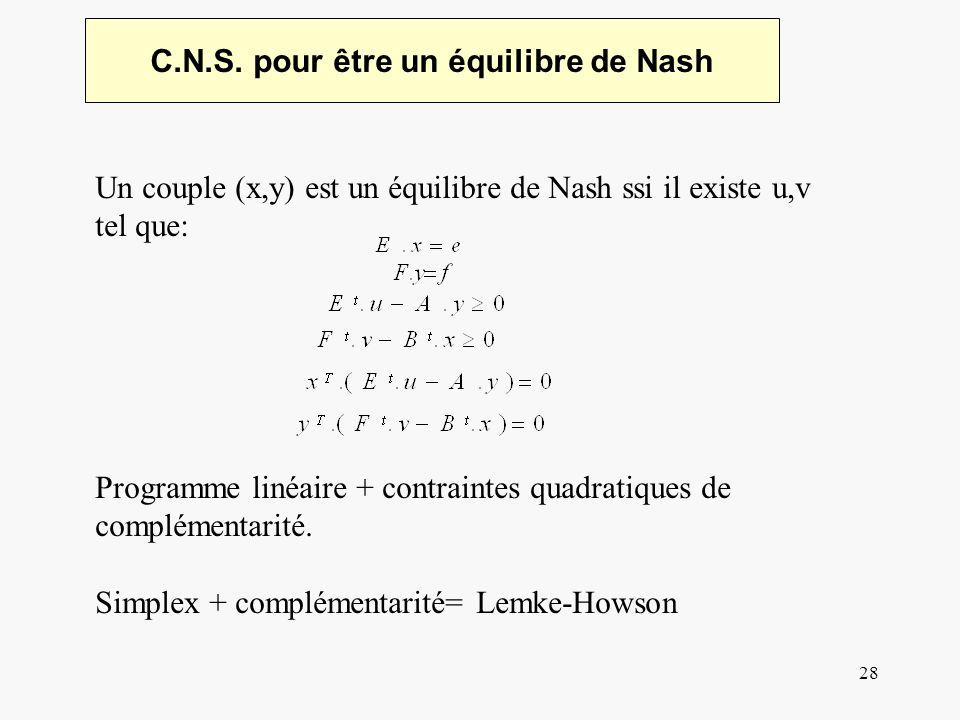 28 C.N.S. pour être un équilibre de Nash Un couple (x,y) est un équilibre de Nash ssi il existe u,v tel que: Programme linéaire + contraintes quadrati