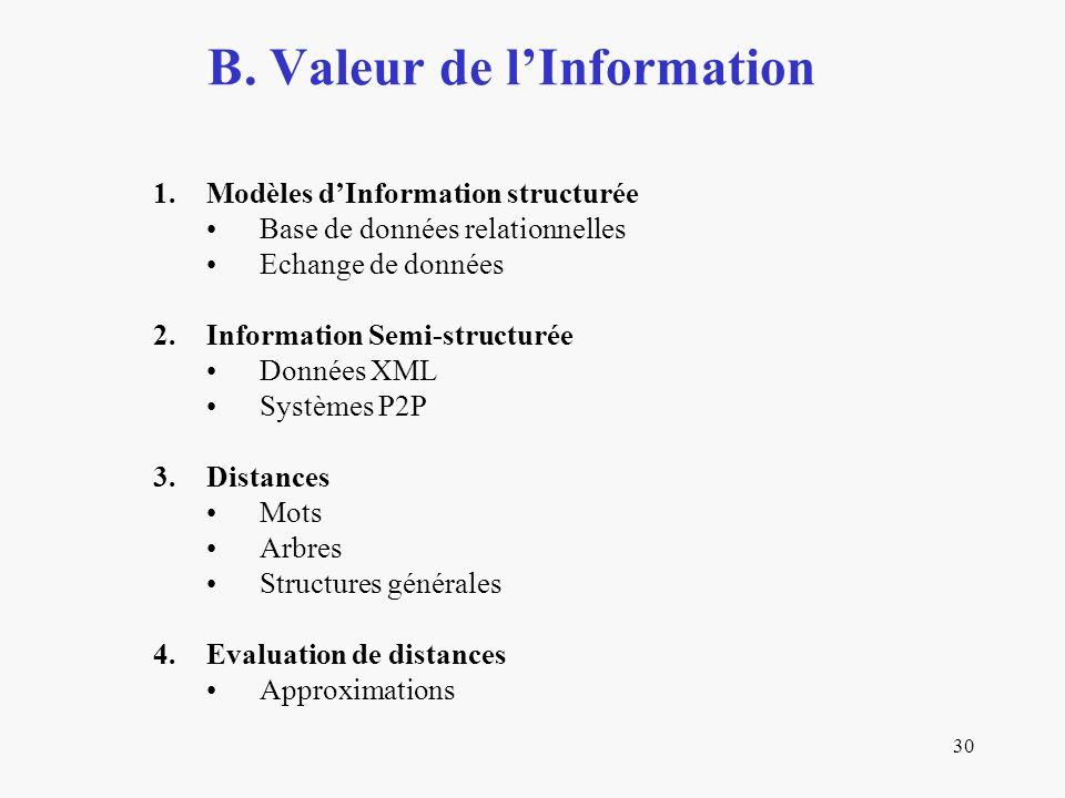 30 B. Valeur de lInformation 1.Modèles dInformation structurée Base de données relationnelles Echange de données 2.Information Semi-structurée Données