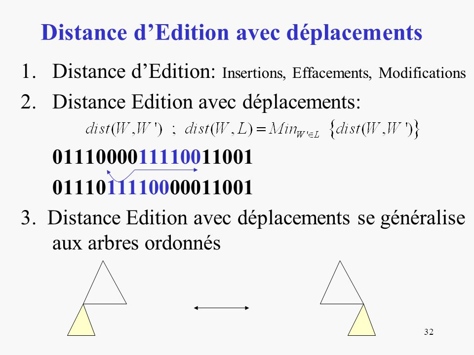 32 1.Distance dEdition: Insertions, Effacements, Modifications 2.Distance Edition avec déplacements: 0111000011110011001 0111011110000011001 3.