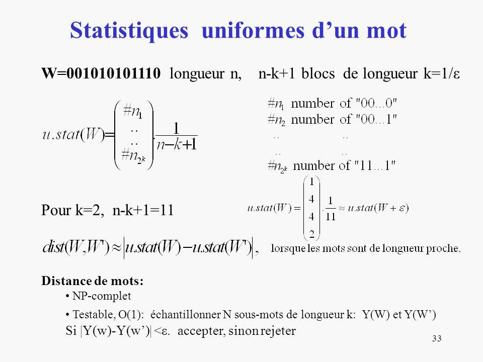 33 Statistiques uniformes dun mot W=001010101110 longueur n, n-k+1 blocs de longueur k=1/ε Pour k=2, n-k+1=11 Distance de mots: NP-complet Testable, O(1): échantillonner N sous-mots de longueur k: Y(W) et Y(W) Si |Y(w)-Y(w)| <ε.