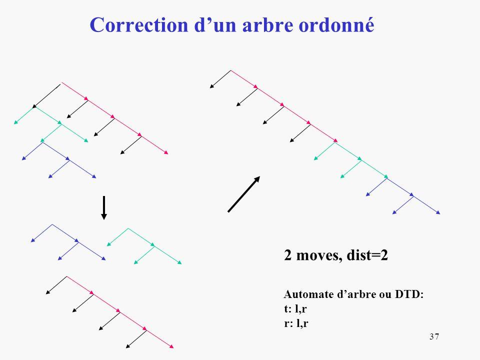 37 Correction dun arbre ordonné 2 moves, dist=2 Automate darbre ou DTD: t: l,r r: l,r