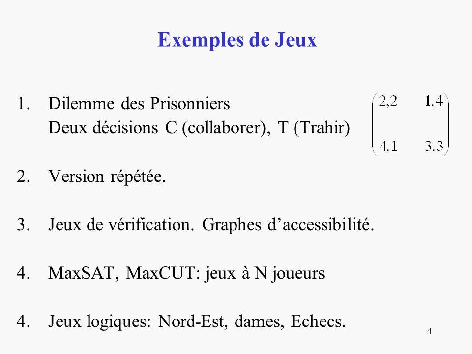 4 1.Dilemme des Prisonniers Deux décisions C (collaborer), T (Trahir) 2.Version répétée. 3.Jeux de vérification. Graphes daccessibilité. 4.MaxSAT, Max