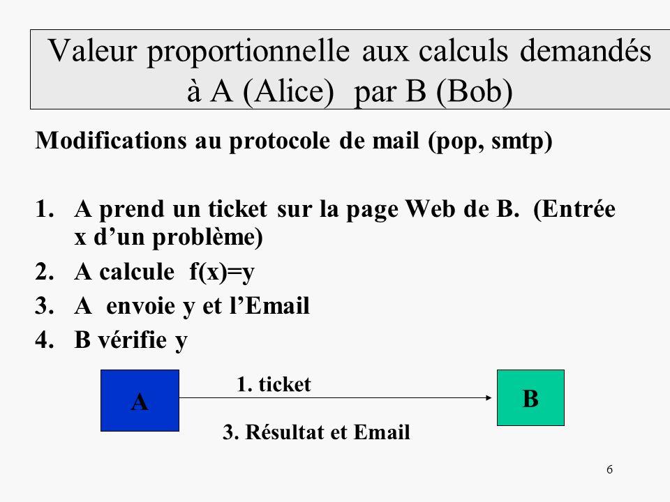 6 Valeur proportionnelle aux calculs demandés à A (Alice) par B (Bob) Modifications au protocole de mail (pop, smtp) 1.A prend un ticket sur la page Web de B.