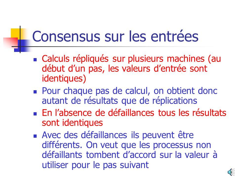 Problèmes de décision (alg.