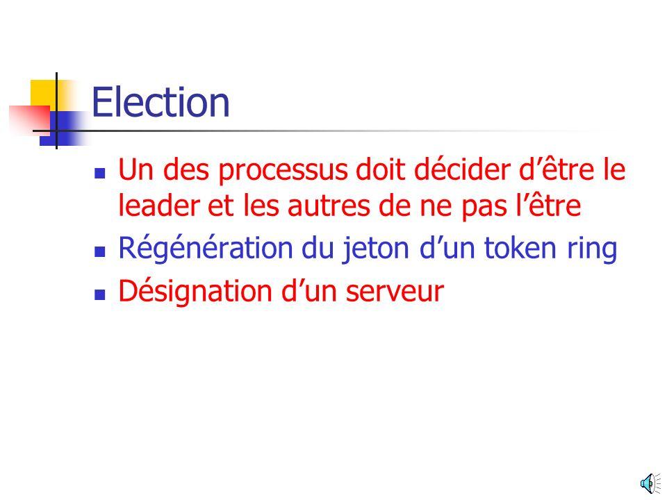 Commit-Abort Base de données répliquée Une transaction impliquant plusieurs sites doit être exécutée (commit) soit sur tous les sites, soit sur aucun (abort) Vote des sites (oui ou non) Si tous les sites votent oui chacun doit décider oui Si un des sites vote non chacun doit décider non