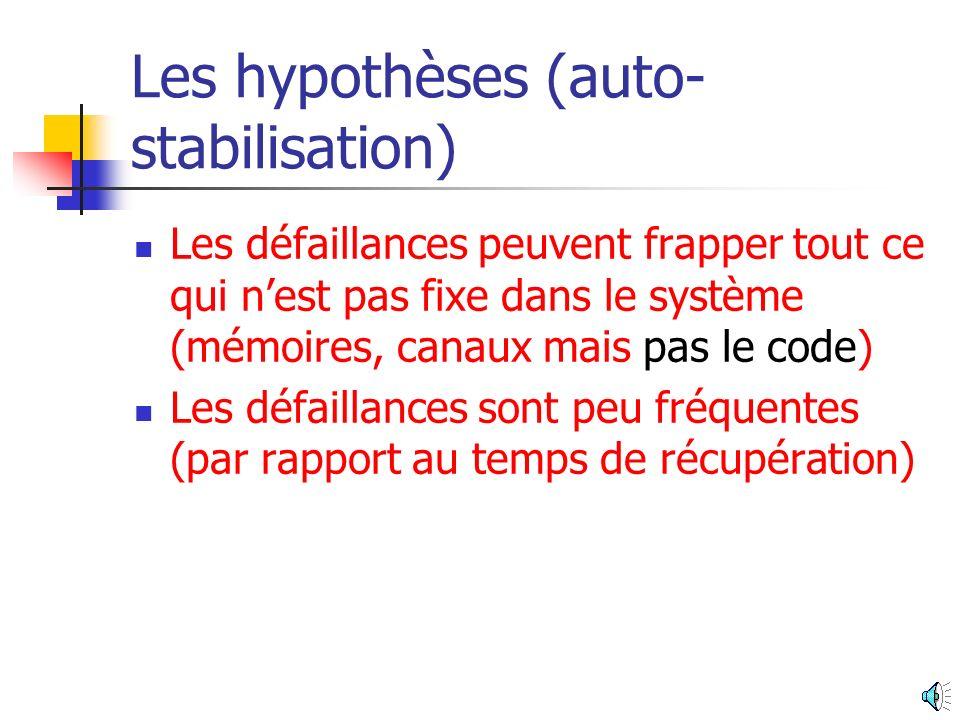 Types de défaillances (algorithmes robustes) Processus initialement morts Défaillances définitives Omissions Comportement byzantin (malveillant) Hiérarchie de défaillances