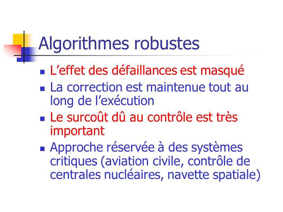 Algorithmes robustes Leffet des défaillances est masqué La correction est maintenue tout au long de lexécution Le surcoût dû au contrôle est très important Approche réservée à des systèmes critiques (aviation civile, contrôle de centrales nucléaires, navette spatiale)