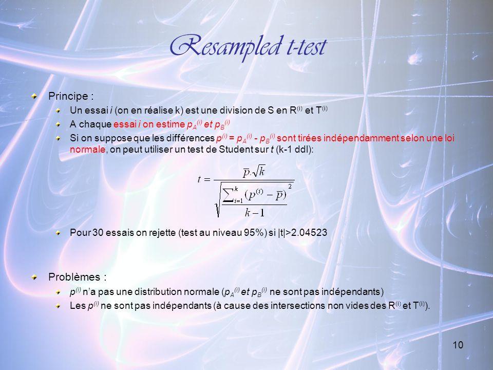 10 Resampled t-test Principe : Un essai i (on en réalise k) est une division de S en R (i) et T (i) A chaque essai i on estime p A (i) et p B (i) Si o