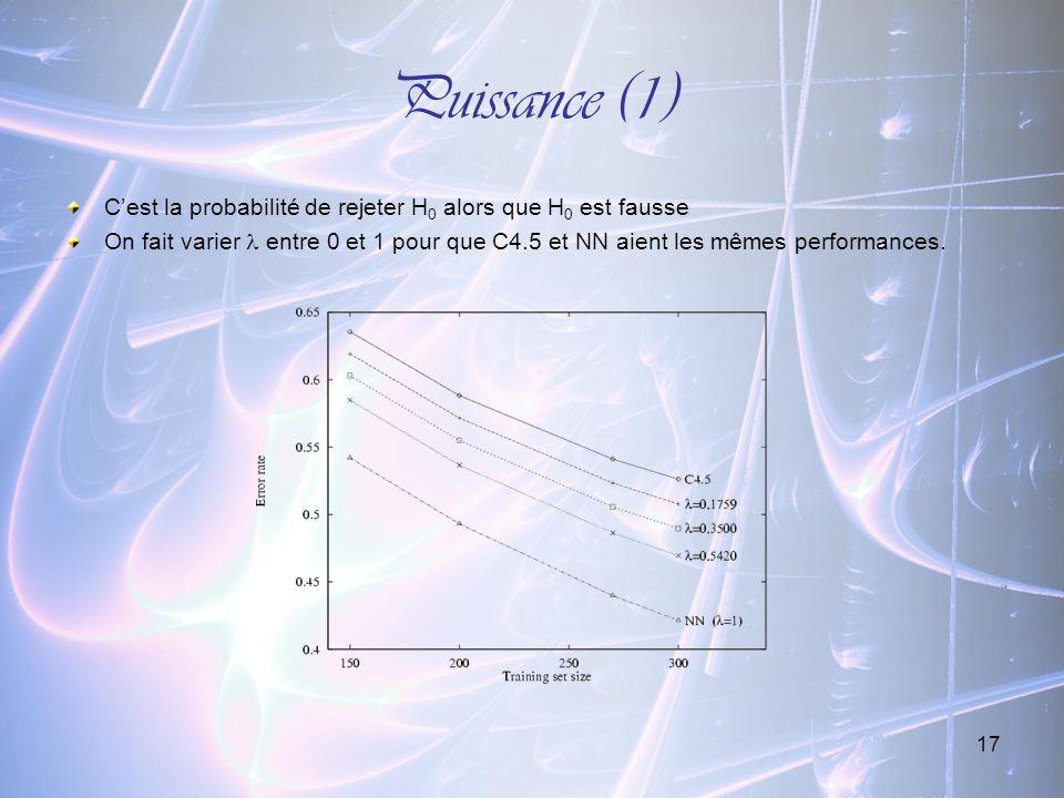 17 Puissance (1) Cest la probabilité de rejeter H 0 alors que H 0 est fausse On fait varier entre 0 et 1 pour que C4.5 et NN aient les mêmes performan