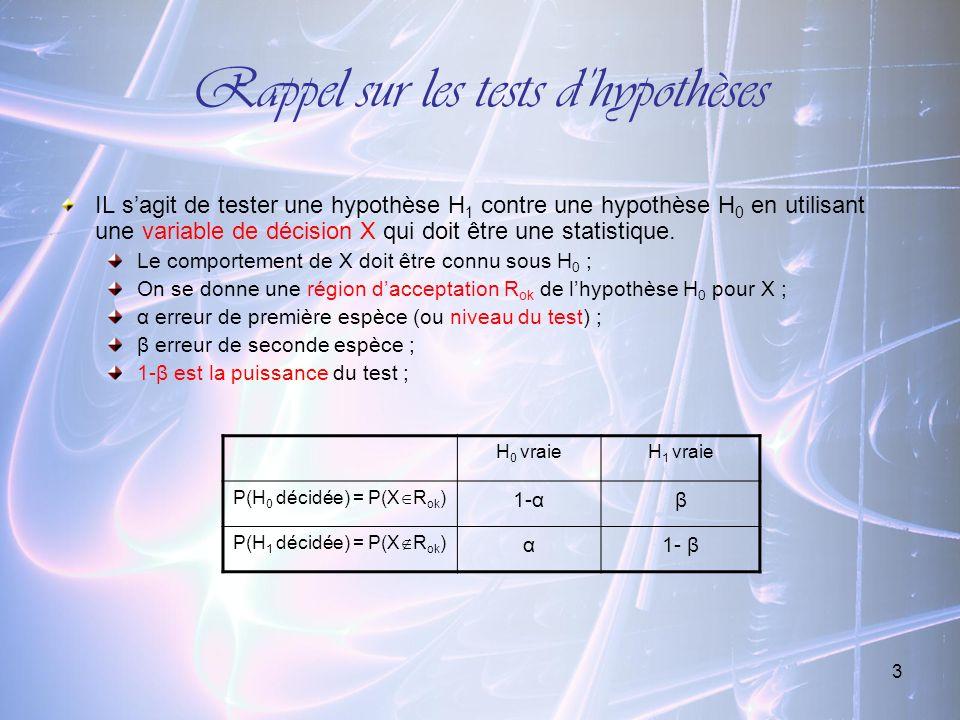 3 Rappel sur les tests dhypothèses IL sagit de tester une hypothèse H 1 contre une hypothèse H 0 en utilisant une variable de décision X qui doit être