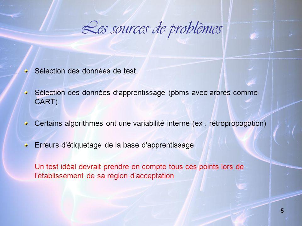 5 Les sources de problèmes Sélection des données de test. Sélection des données dapprentissage (pbms avec arbres comme CART). Certains algorithmes ont