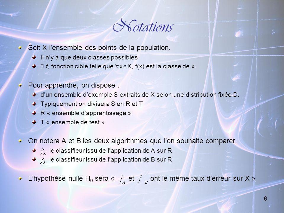 6 Notations Soit X lensemble des points de la population. Il ny a que deux classes possibles f, fonction cible telle que x X, f(x) est la classe de x.