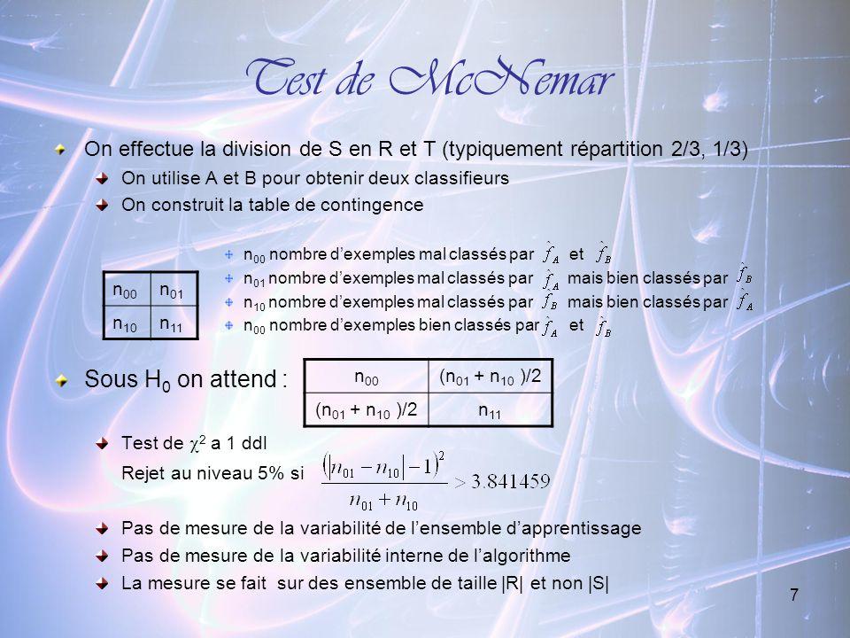 7 Test de McNemar On effectue la division de S en R et T (typiquement répartition 2/3, 1/3) On utilise A et B pour obtenir deux classifieurs On constr