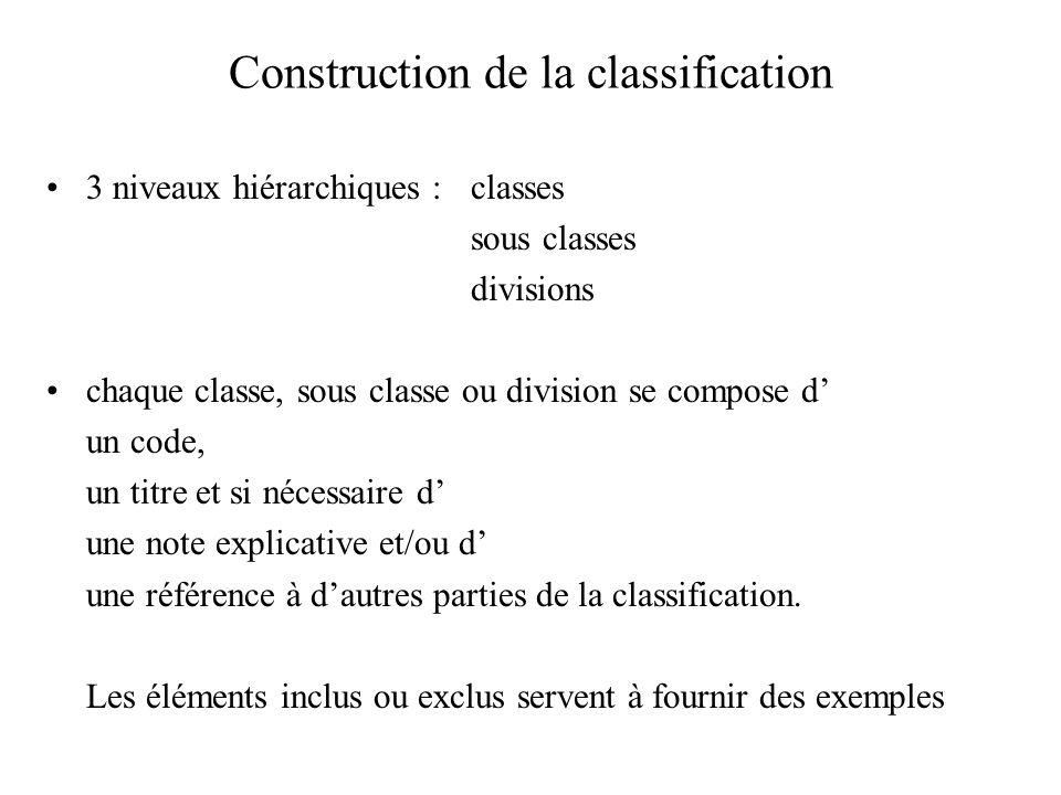 Construction de la classification 3 niveaux hiérarchiques : classes sous classes divisions chaque classe, sous classe ou division se compose d un code