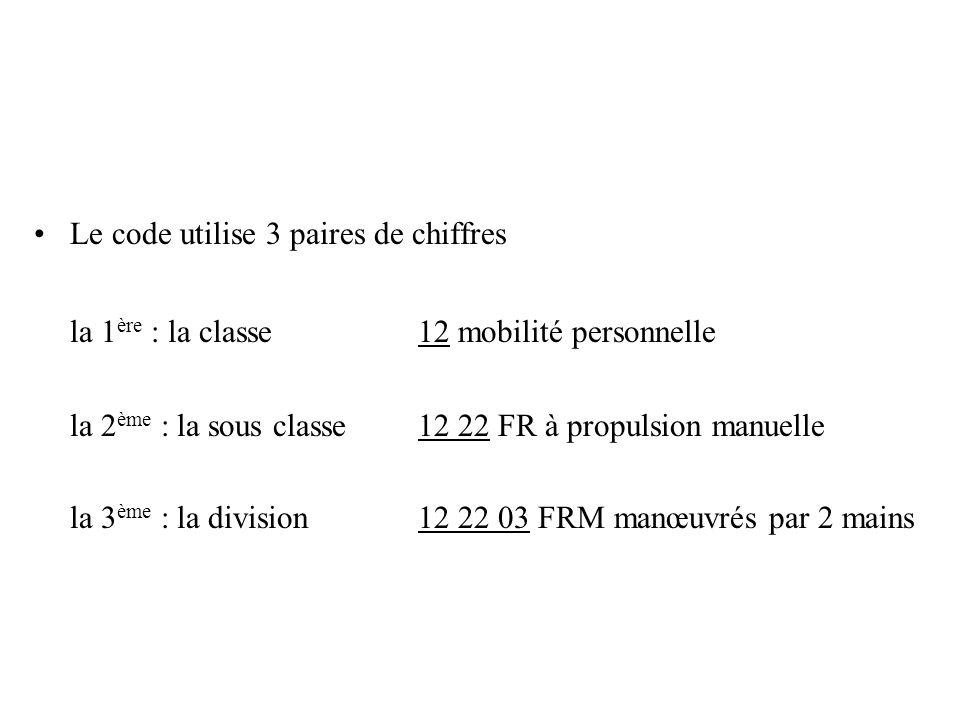 Le code utilise 3 paires de chiffres la 1 ère : la classe12 mobilité personnelle la 2 ème : la sous classe12 22 FR à propulsion manuelle la 3 ème : la