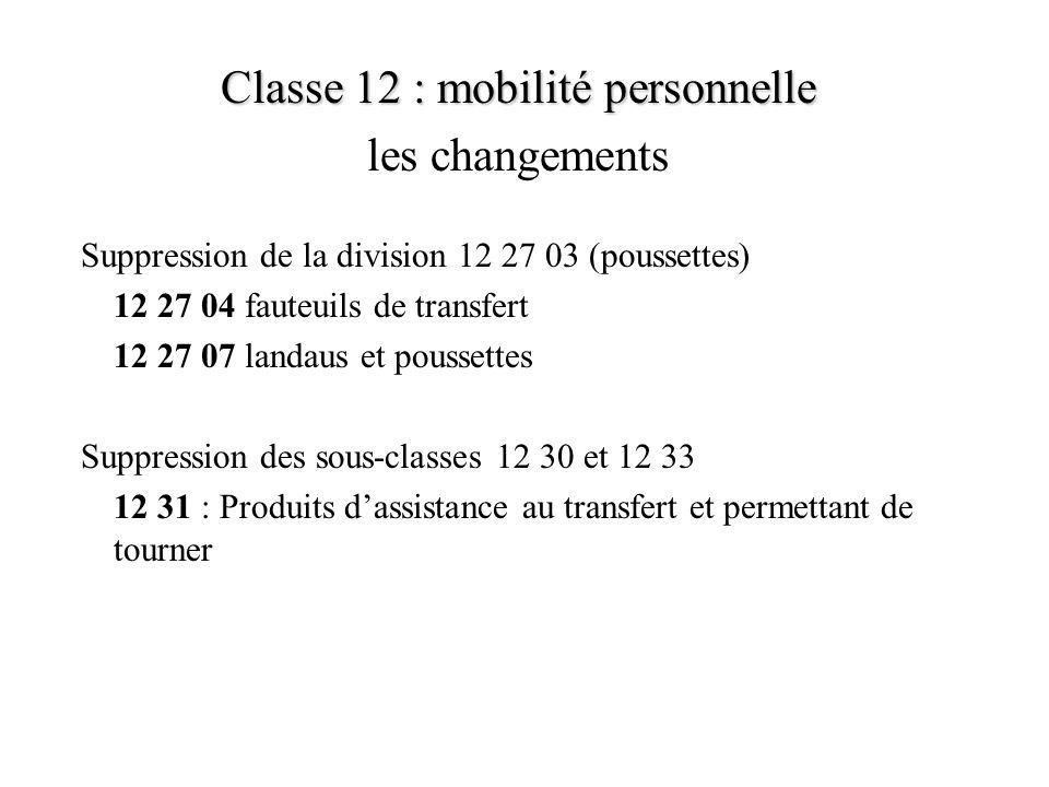 Suppression de la division 12 27 03 (poussettes) 12 27 04 fauteuils de transfert 12 27 07 landaus et poussettes Suppression des sous-classes 12 30 et