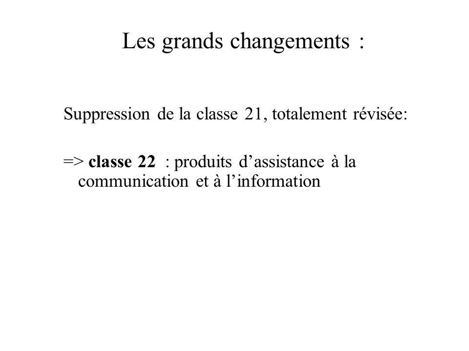 Suppression de la classe 21, totalement révisée: => classe 22 : produits dassistance à la communication et à linformation Les grands changements :