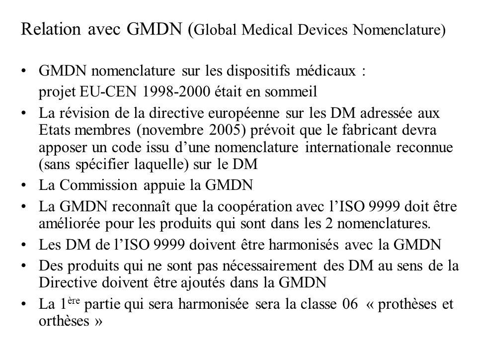 Relation avec GMDN ( Global Medical Devices Nomenclature) GMDN nomenclature sur les dispositifs médicaux : projet EU-CEN 1998-2000 était en sommeil La