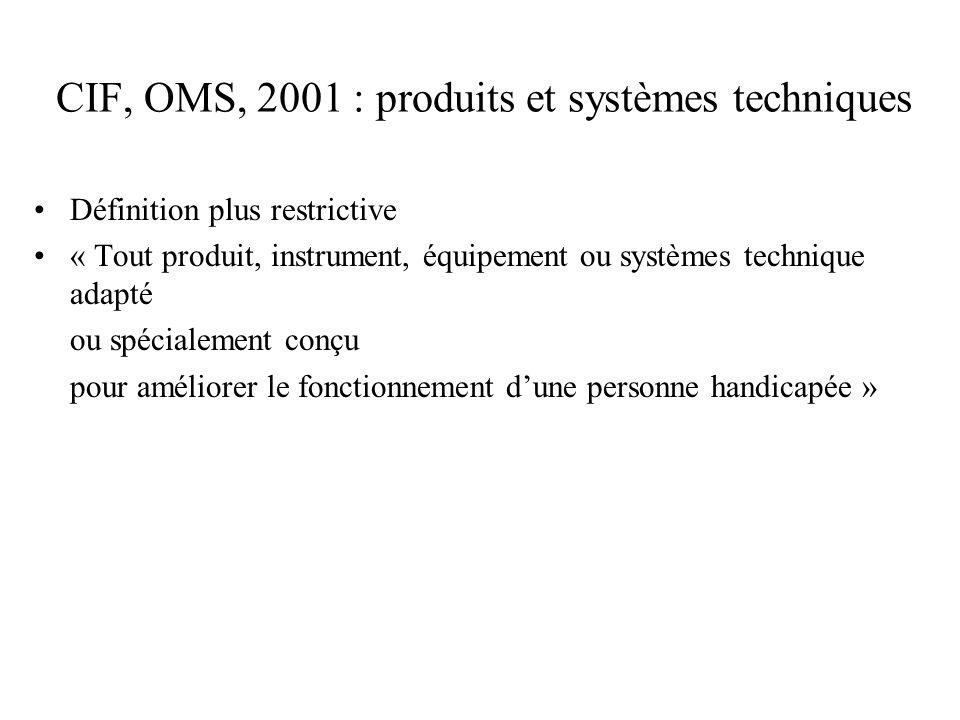 CIF, OMS, 2001 : produits et systèmes techniques Définition plus restrictive « Tout produit, instrument, équipement ou systèmes technique adapté ou sp