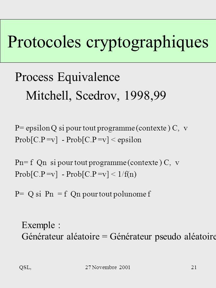 QSL,27 Novembre 200121 Protocoles cryptographiques Process Equivalence Mitchell, Scedrov, 1998,99 P= epsilon Q si pour tout programme (contexte ) C, v Prob[C.P =v] - Prob[C.P =v] < epsilon Pn= f Qn si pour tout programme (contexte ) C, v Prob[C.P =v] - Prob[C.P =v] < 1/f(n) P= Q si Pn = f Qn pour tout polunome f Exemple : Générateur aléatoire = Générateur pseudo aléatoire