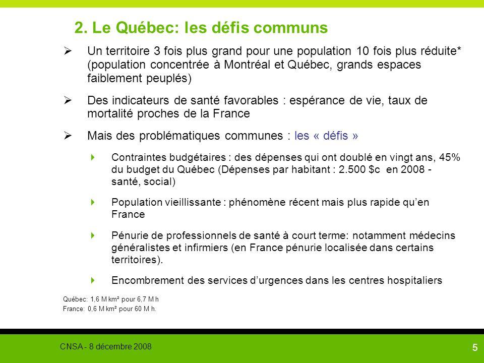 5 2. Le Québec: les défis communs Un territoire 3 fois plus grand pour une population 10 fois plus réduite* (population concentrée à Montréal et Québe