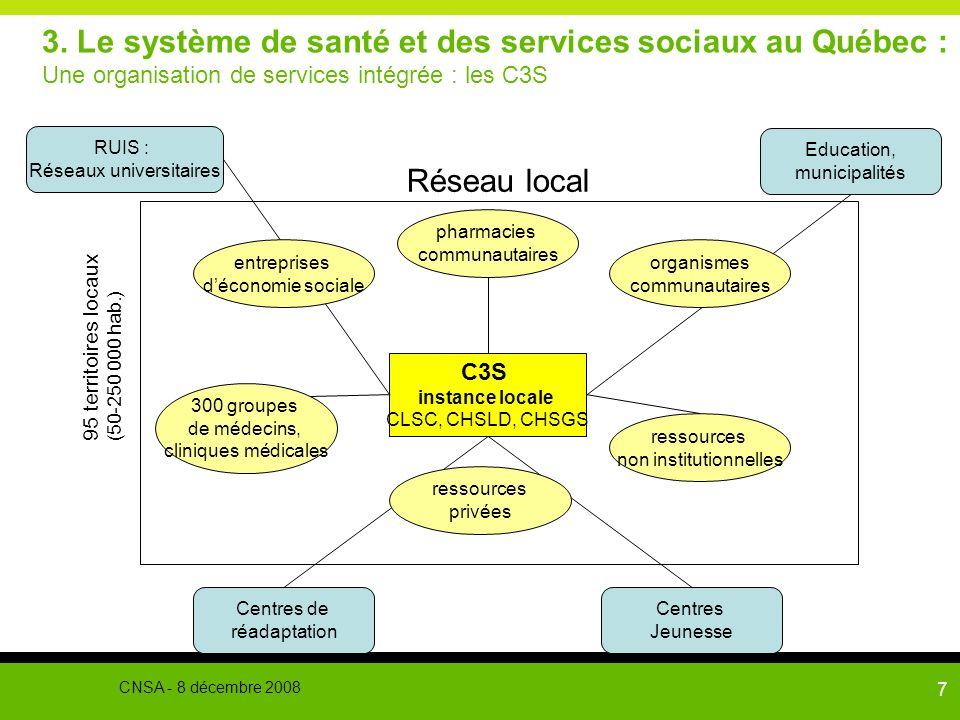 7 C3S instance locale CLSC, CHSLD, CHSGS pharmacies communautaires 300 groupes de médecins, cliniques médicales ressources non institutionnelles 95 te