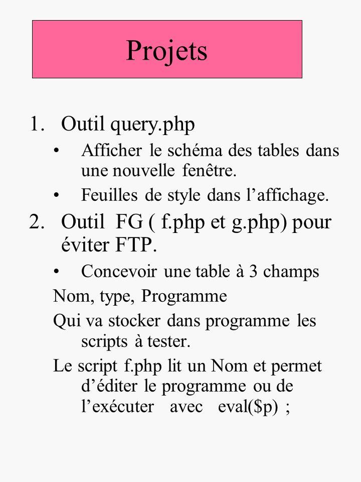 Projets 1.Outil query.php Afficher le schéma des tables dans une nouvelle fenêtre. Feuilles de style dans laffichage. 2.Outil FG ( f.php et g.php) pou