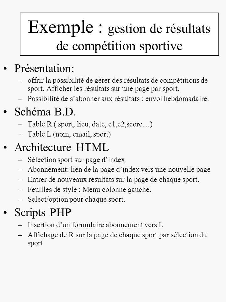 Exemple : gestion de résultats de compétition sportive Présentation: –offrir la possibilité de gérer des résultats de compétitions de sport. Afficher