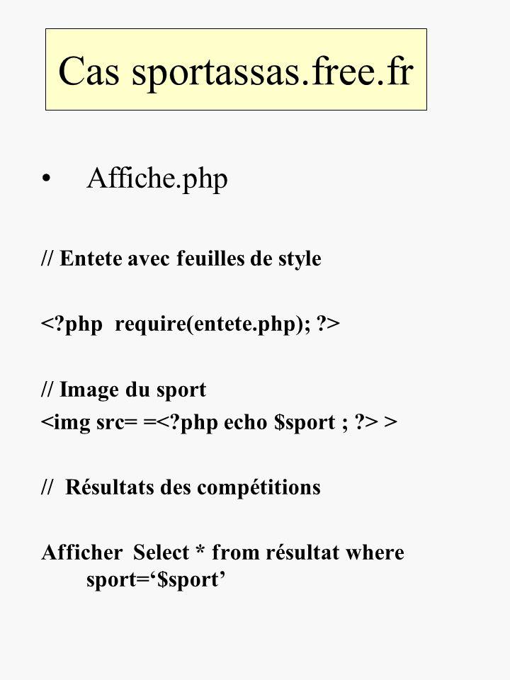 Cas sportassas.free.fr Affiche.php // Entete avec feuilles de style // Image du sport > // Résultats des compétitions Afficher Select * from résultat
