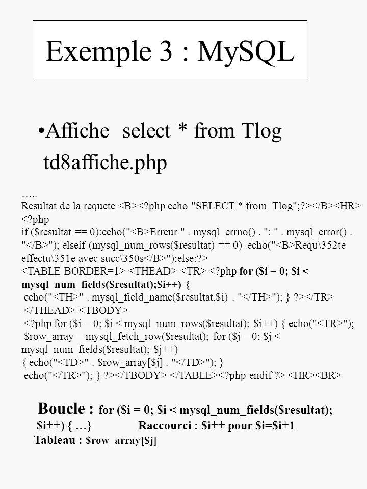 Exemple 3 : MySQL ….. Resultat de la requete <?php if ($resultat == 0):echo(