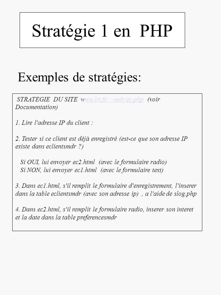 Stratégie 1 en PHP Exemples de stratégies: STRATEGIE DU SITE www.lri.fr/ ~mdr/ec.php (voir Documentation)ww.lri.fr/ ~mdr/ec.php 1. Lire l'adresse IP d