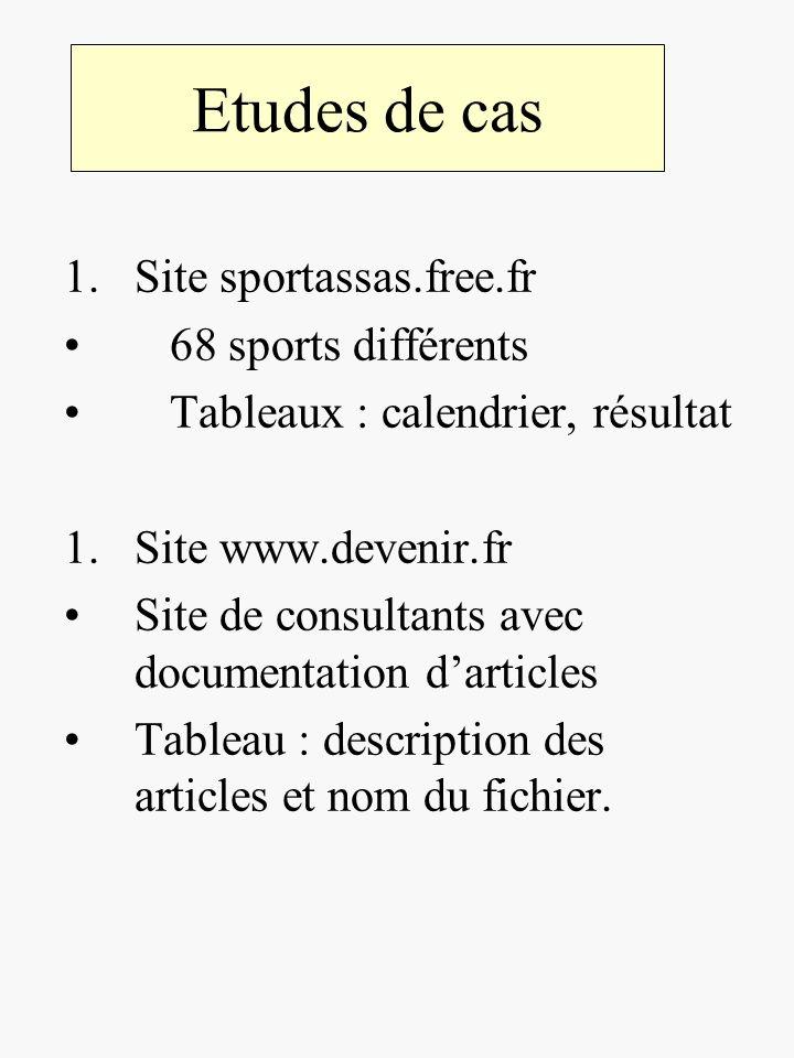 Etudes de cas 1.Site sportassas.free.fr 68 sports différents Tableaux : calendrier, résultat 1.Site www.devenir.fr Site de consultants avec documentat