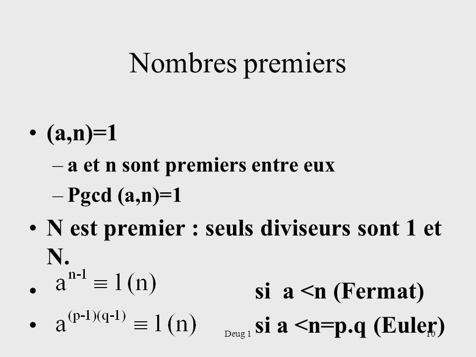 Deug 110 Nombres premiers (a,n)=1 –a et n sont premiers entre eux –Pgcd (a,n)=1 N est premier : seuls diviseurs sont 1 et N. si a <n (Fermat) si a <n=