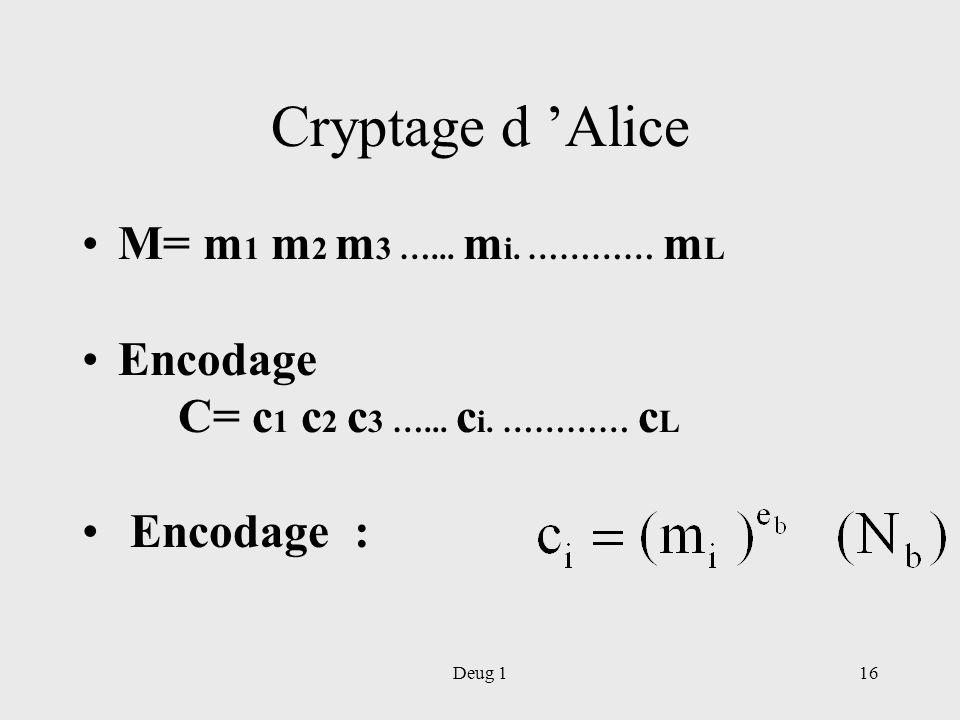 Deug 116 Cryptage d Alice M= m 1 m 2 m 3 …... m i. ………… m L Encodage C= c 1 c 2 c 3 …... c i. ………… c L Encodage :