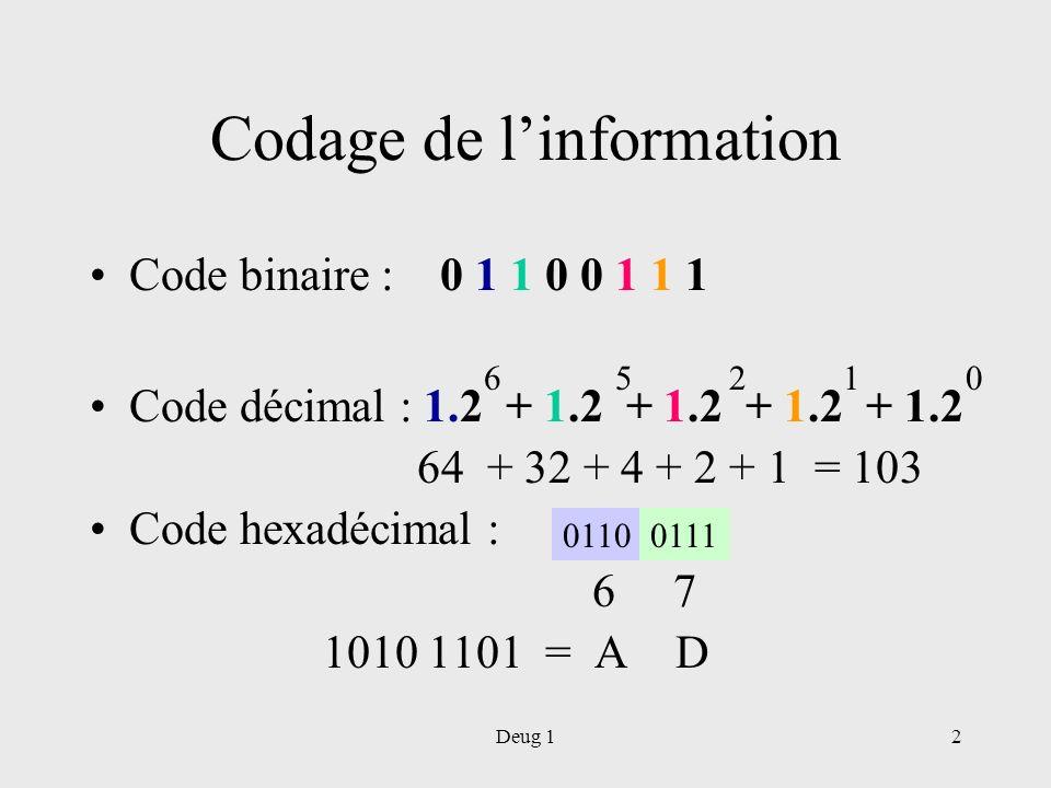 Deug 113 Clé publique (N,e) est la clé publique p=47, q=71, N=3337, (p-1)(q-1)=3220 Soit e =79