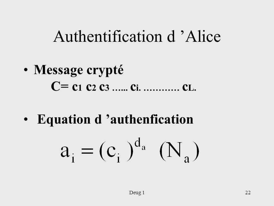 Deug 122 Authentification d Alice Message crypté C= c 1 c 2 c 3 …... c i. ………… c L. Equation d authenfication