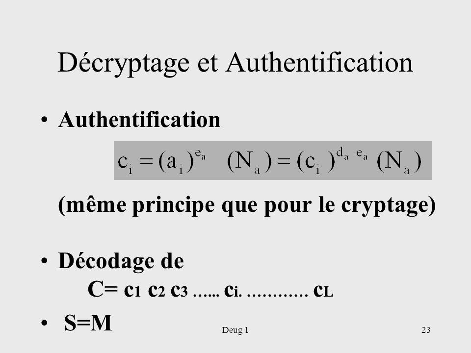 Deug 123 Décryptage et Authentification Authentification (même principe que pour le cryptage) Décodage de C= c 1 c 2 c 3 …... c i. ………… c L S=M