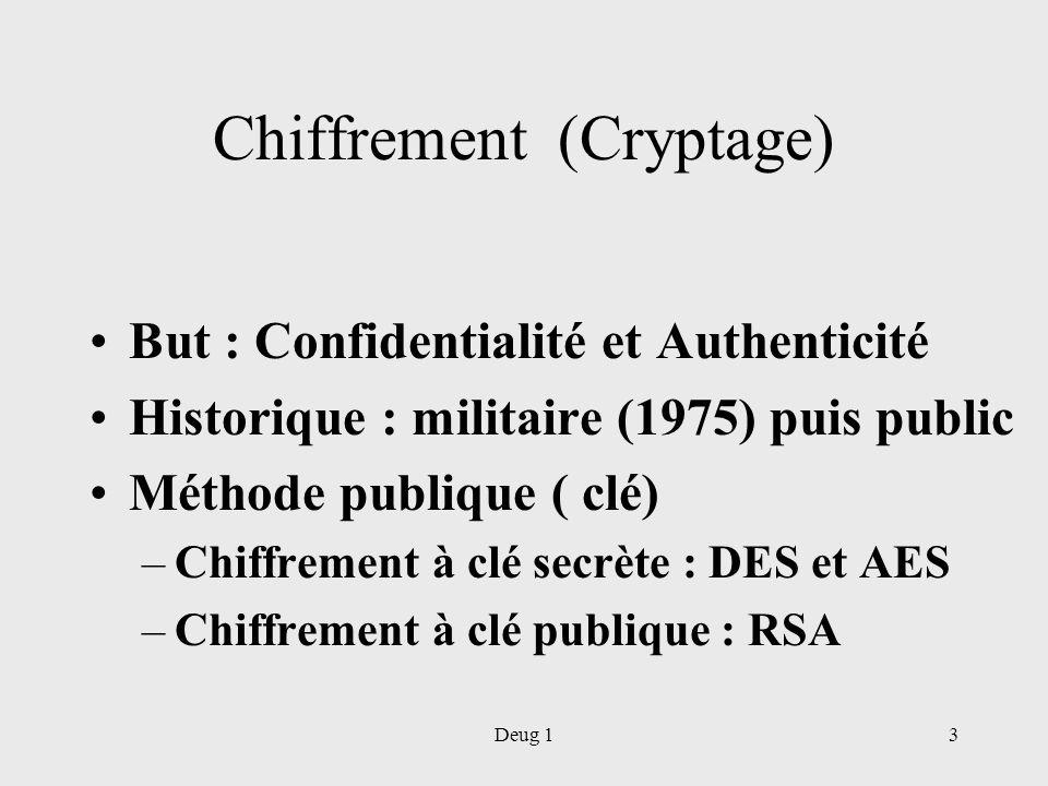 Deug 13 Chiffrement (Cryptage) But : Confidentialité et Authenticité Historique : militaire (1975) puis public Méthode publique ( clé) –Chiffrement à