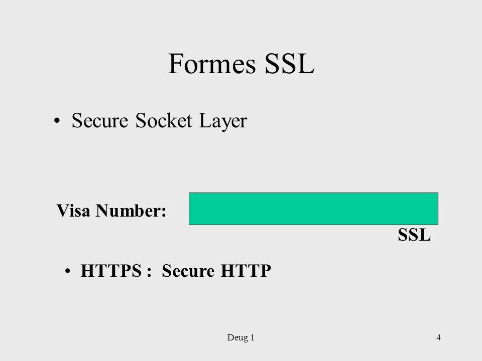 Deug 125 Cryptage SSL : A crypte avec (N b, e b ) B décrypte avec d b (qu il est seul à connaître).