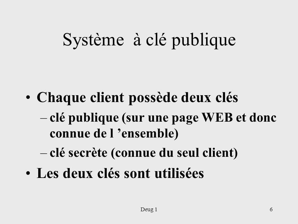 Deug 16 Système à clé publique Chaque client possède deux clés –clé publique (sur une page WEB et donc connue de l ensemble) –clé secrète (connue du s