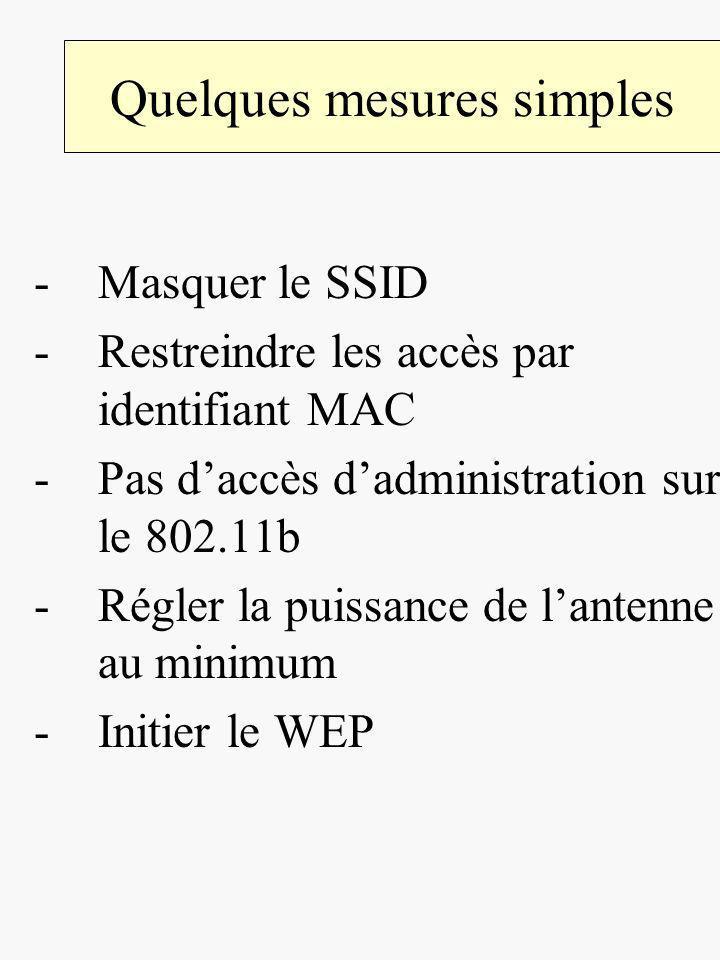 Quelques mesures simples -Masquer le SSID -Restreindre les accès par identifiant MAC -Pas daccès dadministration sur le 802.11b -Régler la puissance d