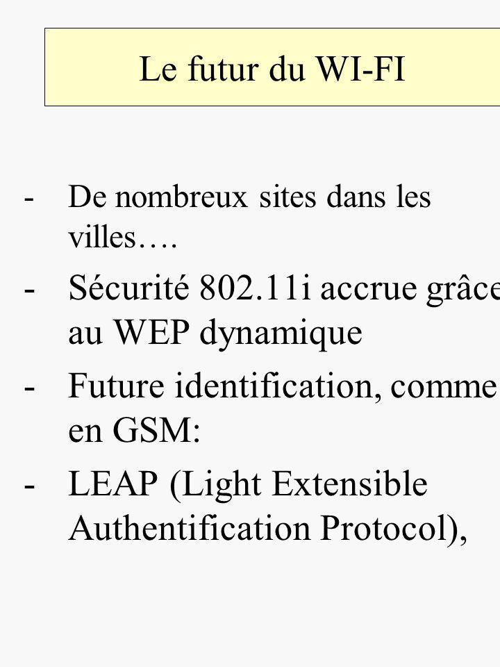 Le futur du WI-FI -De nombreux sites dans les villes…. -Sécurité 802.11i accrue grâce au WEP dynamique -Future identification, comme en GSM: -LEAP (Li