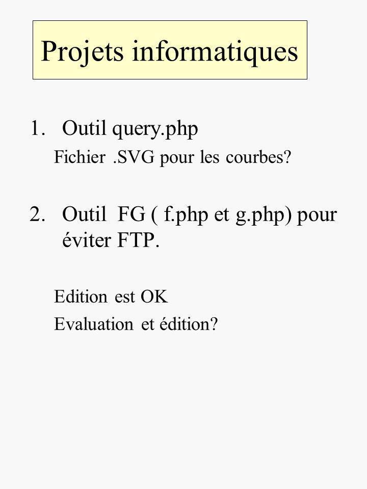 Projets informatiques 1.Outil query.php Fichier.SVG pour les courbes? 2.Outil FG ( f.php et g.php) pour éviter FTP. Edition est OK Evaluation et éditi