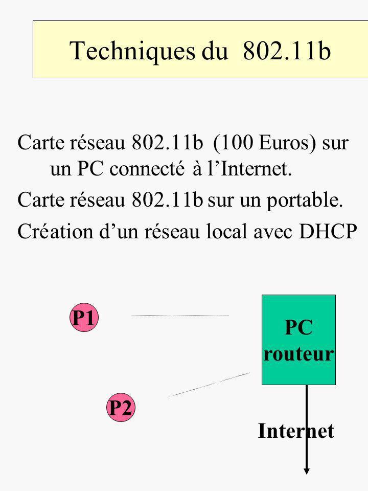 Techniques du 802.11b Carte réseau 802.11b (100 Euros) sur un PC connecté à lInternet. Carte réseau 802.11b sur un portable. Création dun réseau local