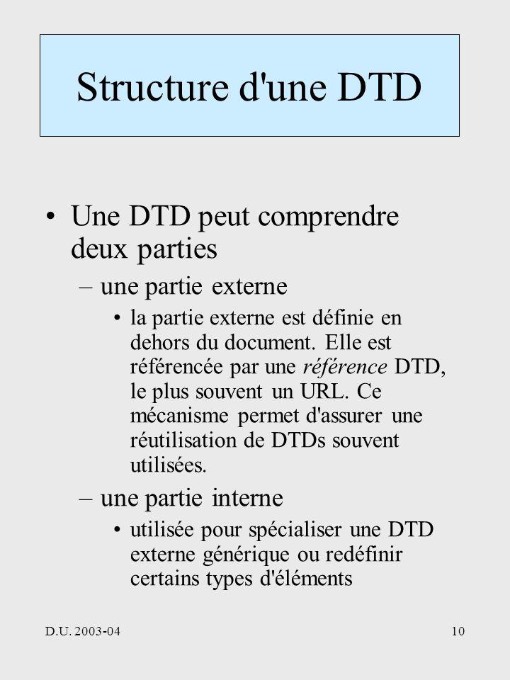 D.U. 2003-0410 Structure d'une DTD Une DTD peut comprendre deux parties –une partie externe la partie externe est définie en dehors du document. Elle