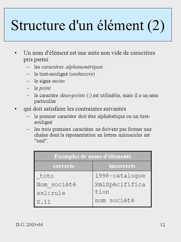 D.U. 2003-0412 Structure d'un élément (2) Un nom d'élément est une suite non vide de caractères pris parmi –les caractères alphanumériques –le tiret-s