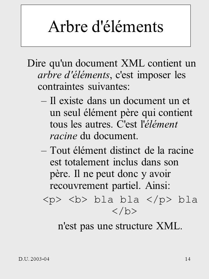 D.U. 2003-0414 Arbre d'éléments Dire qu'un document XML contient un arbre d'éléments, c'est imposer les contraintes suivantes: –Il existe dans un docu